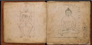 Tibetan Book of Proportions